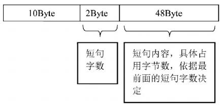 ChsPinyinUDL结构.jpg
