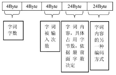 chsPinyinIH结构.jpg